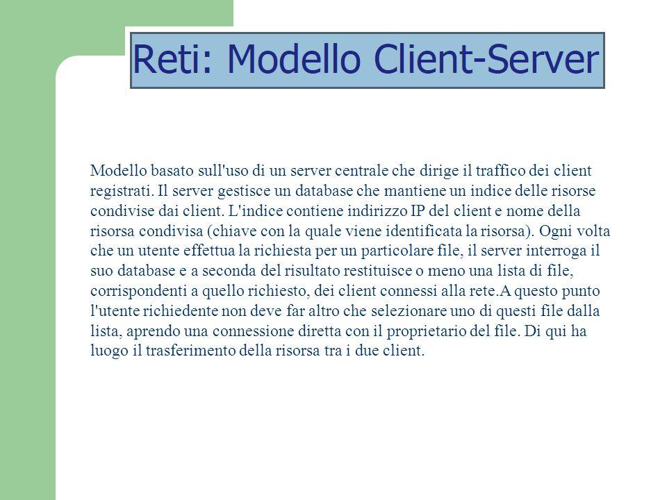 Modello basato sull uso di un server centrale che dirige il traffico dei client registrati.