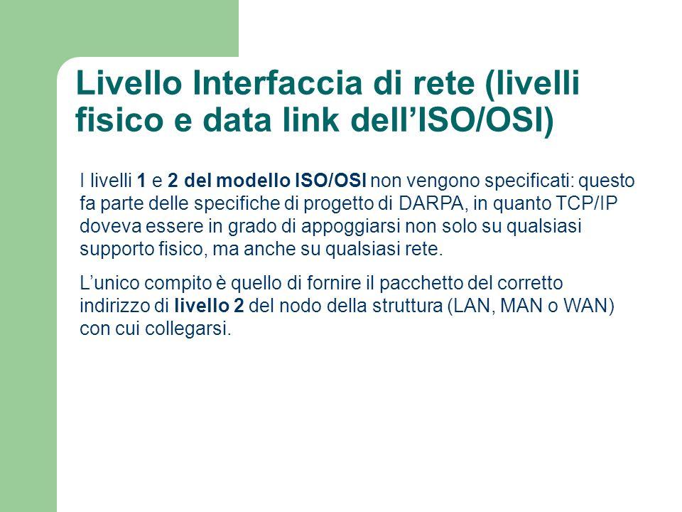 Livello Interfaccia di rete (livelli fisico e data link dell'ISO/OSI)
