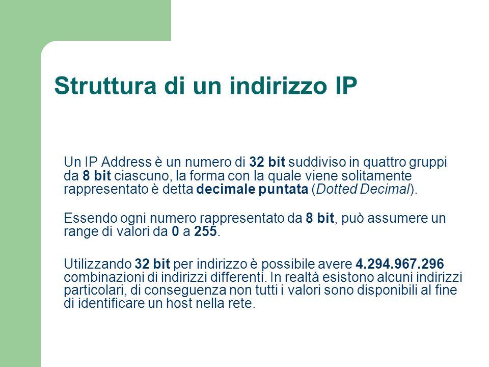 Struttura di un indirizzo IP