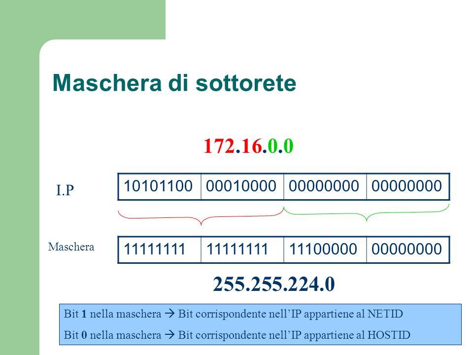 Maschera di sottorete 172.16.0.0. 10101100. 00010000. 00000000. I.P. Maschera. 11111111. 11100000.