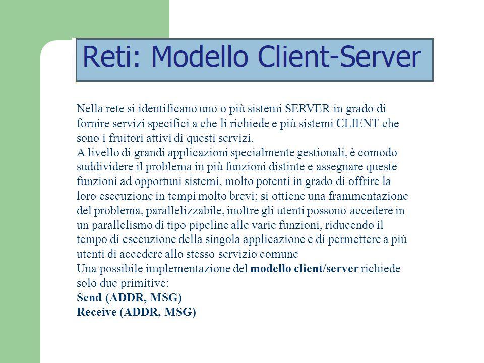 Nella rete si identificano uno o più sistemi SERVER in grado di fornire servizi specifici a che li richiede e più sistemi CLIENT che sono i fruitori attivi di questi servizi.