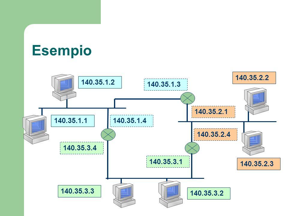 Esempio140.35.2.2. 140.35.1.2. 140.35.1.3. 140.35.2.1. 140.35.1.1. 140.35.1.4. 140.35.2.4. 140.35.3.4.
