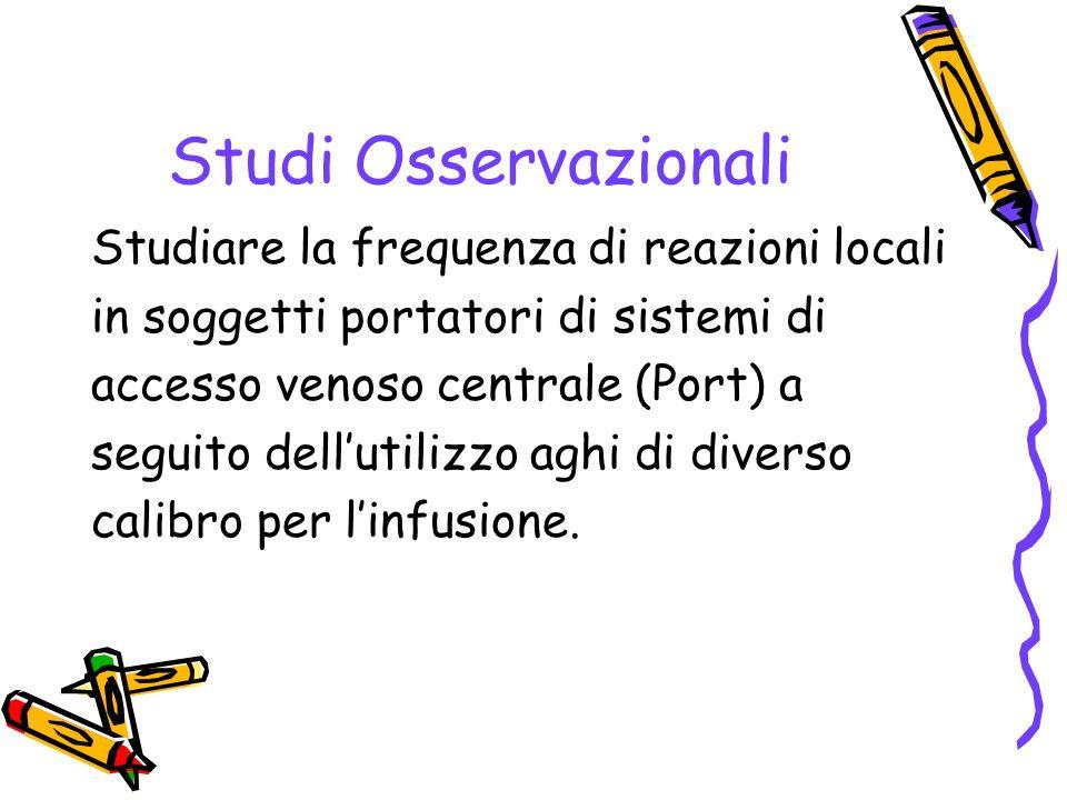 Studi Osservazionali Studiare la frequenza di reazioni locali