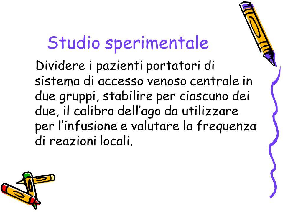 Studio sperimentale