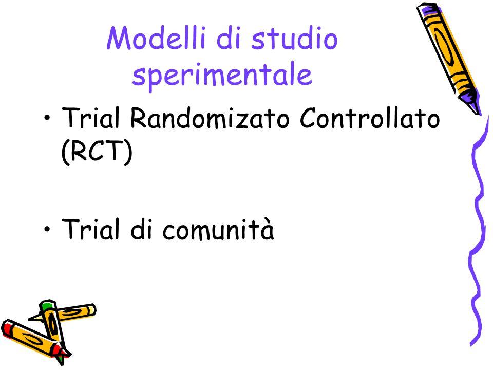 Modelli di studio sperimentale