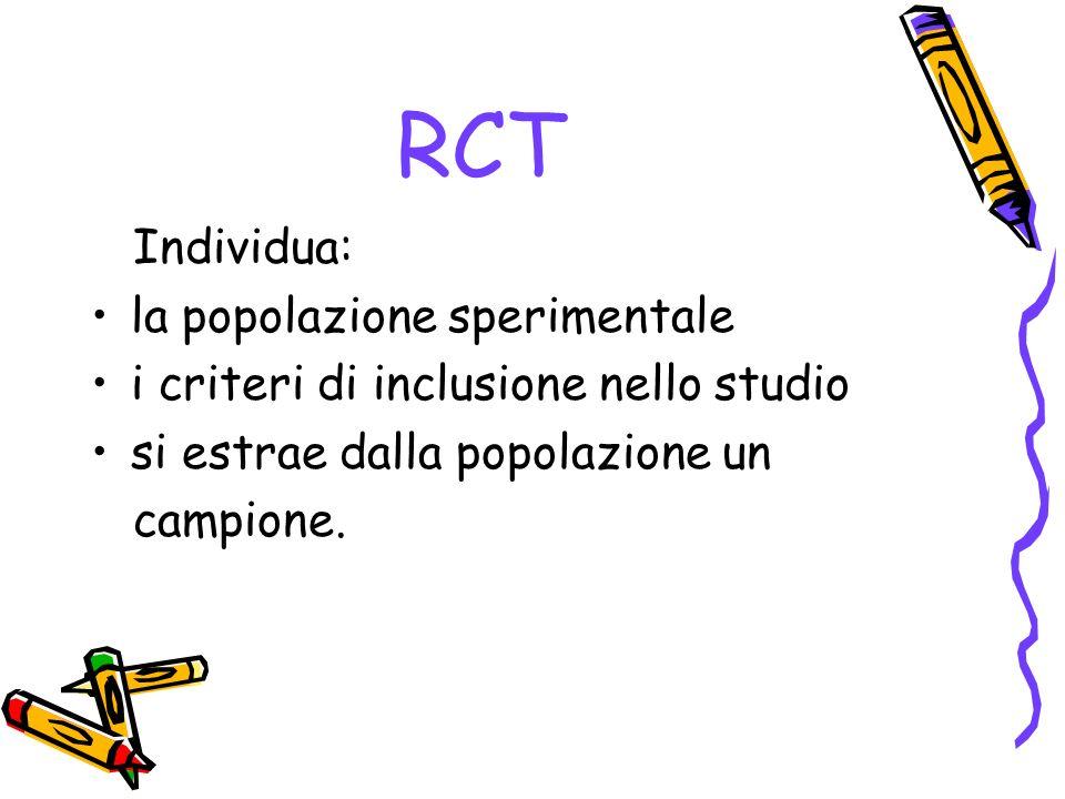 RCT Individua: la popolazione sperimentale