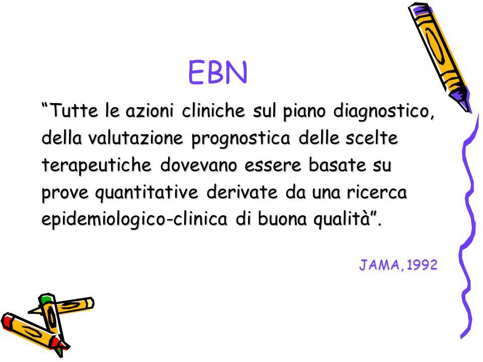 EBN Tutte le azioni cliniche sul piano diagnostico,