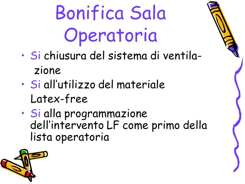 Bonifica Sala Operatoria