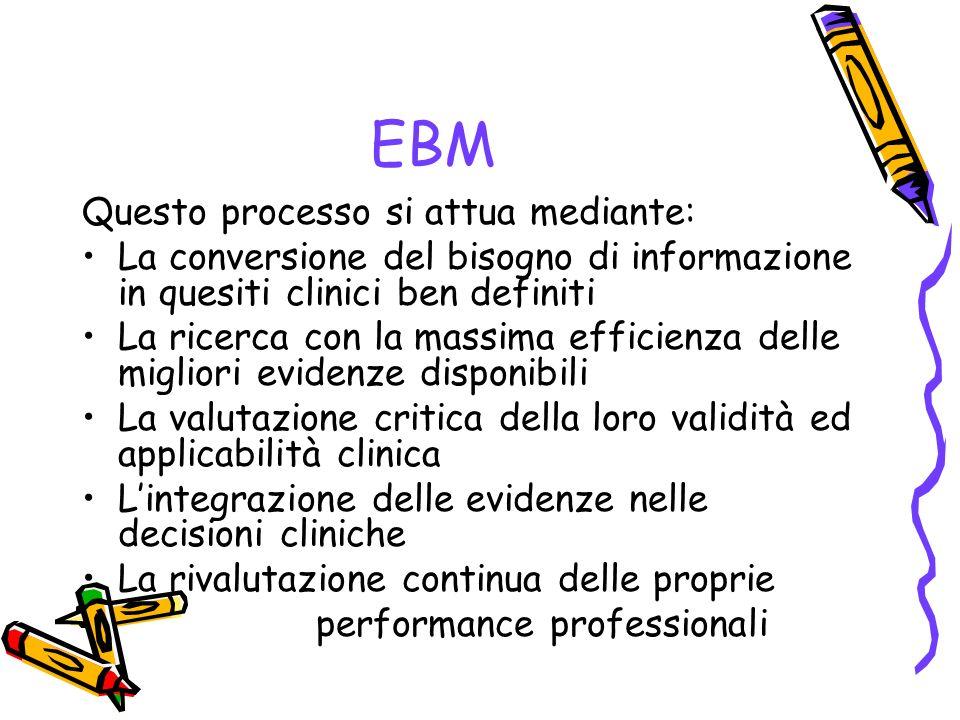 EBM Questo processo si attua mediante: