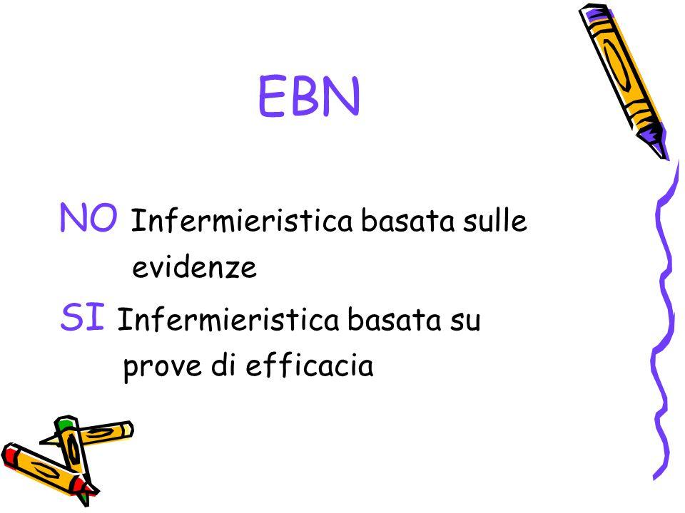 EBN NO Infermieristica basata sulle SI Infermieristica basata su