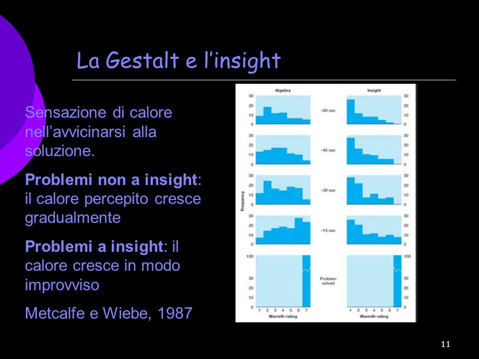 La Gestalt e l'insight Sensazione di calore nell'avvicinarsi alla soluzione. Problemi non a insight: il calore percepito cresce gradualmente.