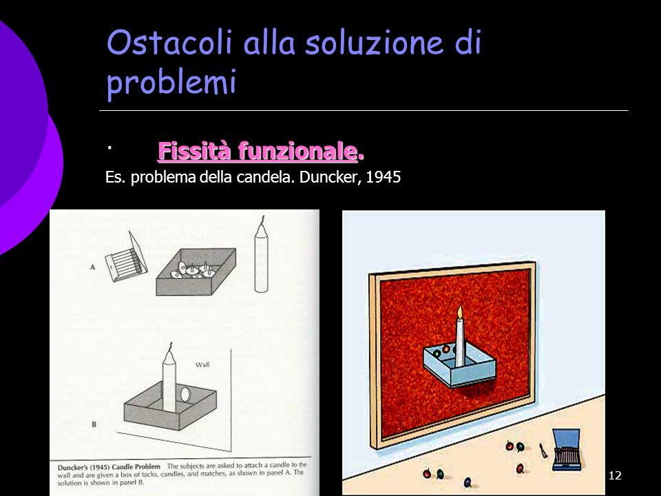 Ostacoli alla soluzione di problemi