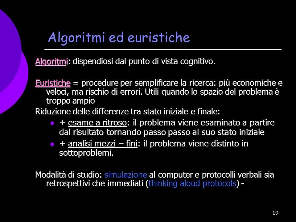 Algoritmi ed euristiche