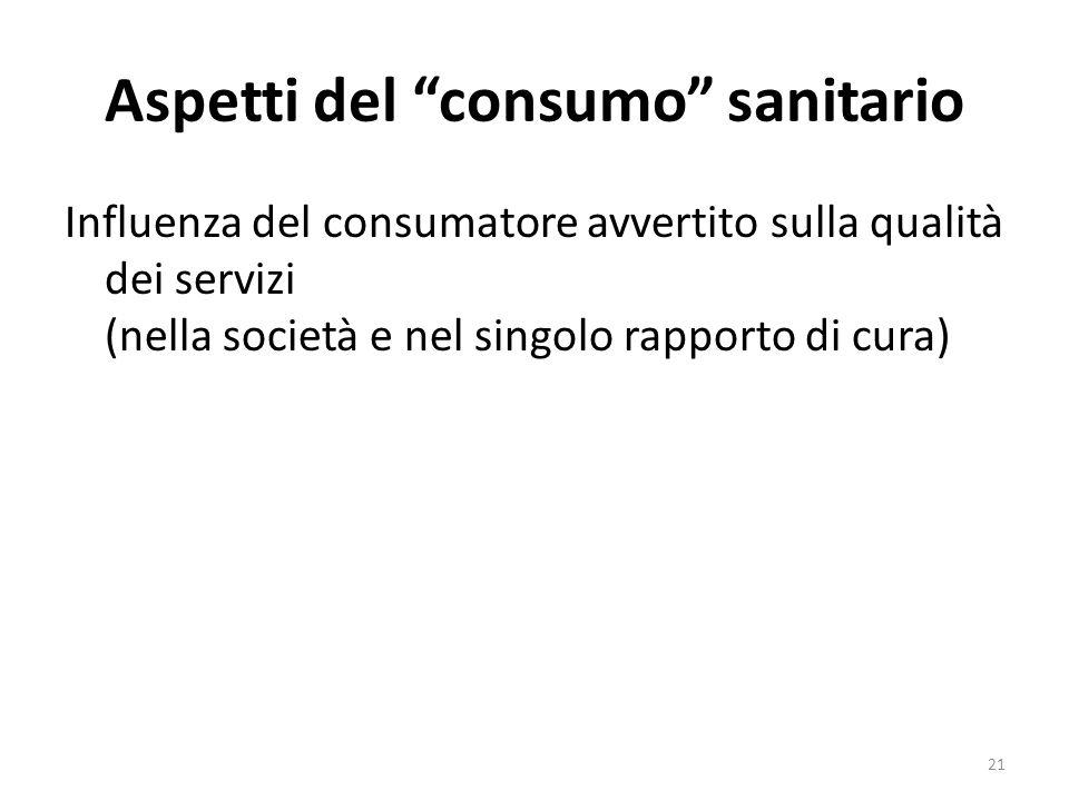 Aspetti del consumo sanitario