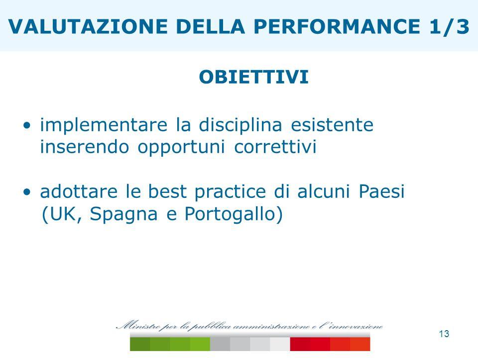 ESTENSIONE TAGLIA ONERI VALUTAZIONE DELLA PERFORMANCE 1/3