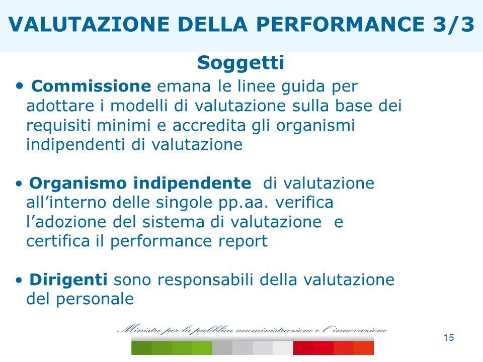 ESTENSIONE TAGLIA ONERI VALUTAZIONE DELLA PERFORMANCE 3/3