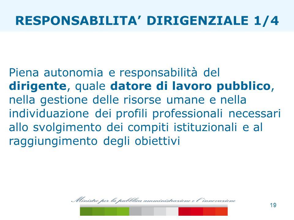 ESTENSIONE TAGLIA ONERI RESPONSABILITA' DIRIGENZIALE 1/4