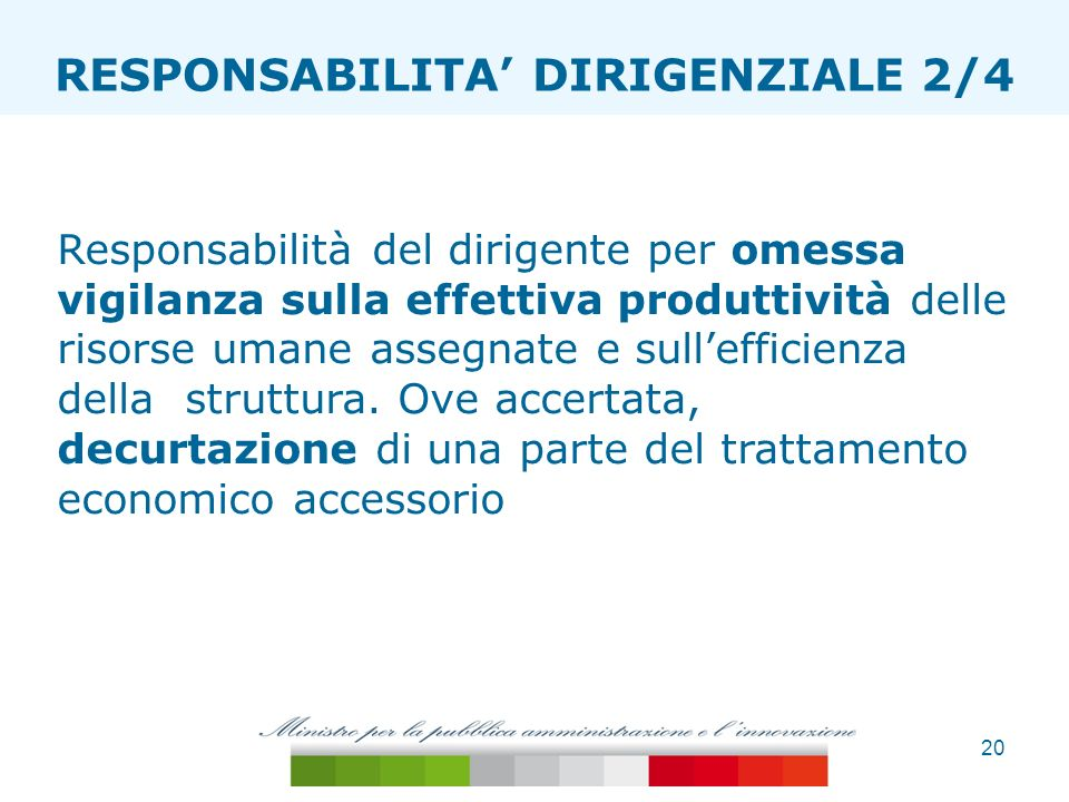 ESTENSIONE TAGLIA ONERI RESPONSABILITA' DIRIGENZIALE 2/4