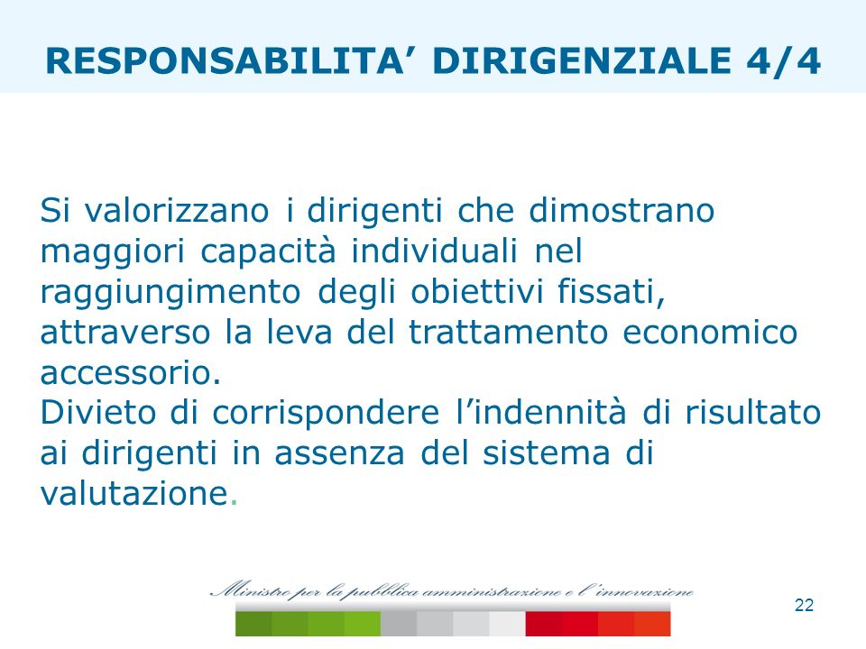 ESTENSIONE TAGLIA ONERI RESPONSABILITA' DIRIGENZIALE 4/4
