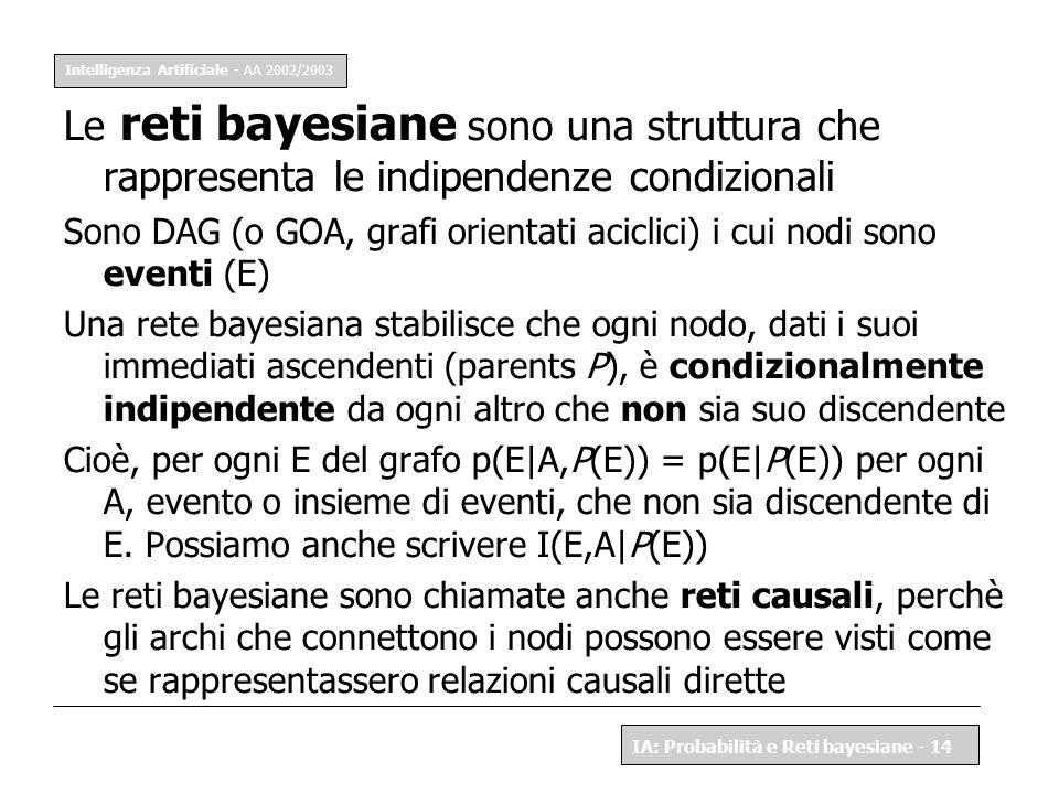 Le reti bayesiane sono una struttura che rappresenta le indipendenze condizionali