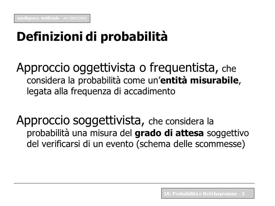 Definizioni di probabilità