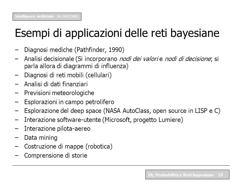Esempi di applicazioni delle reti bayesiane