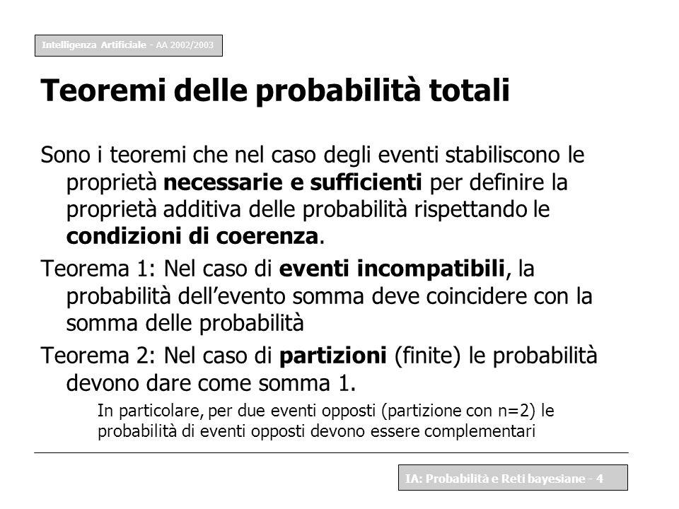 Teoremi delle probabilità totali