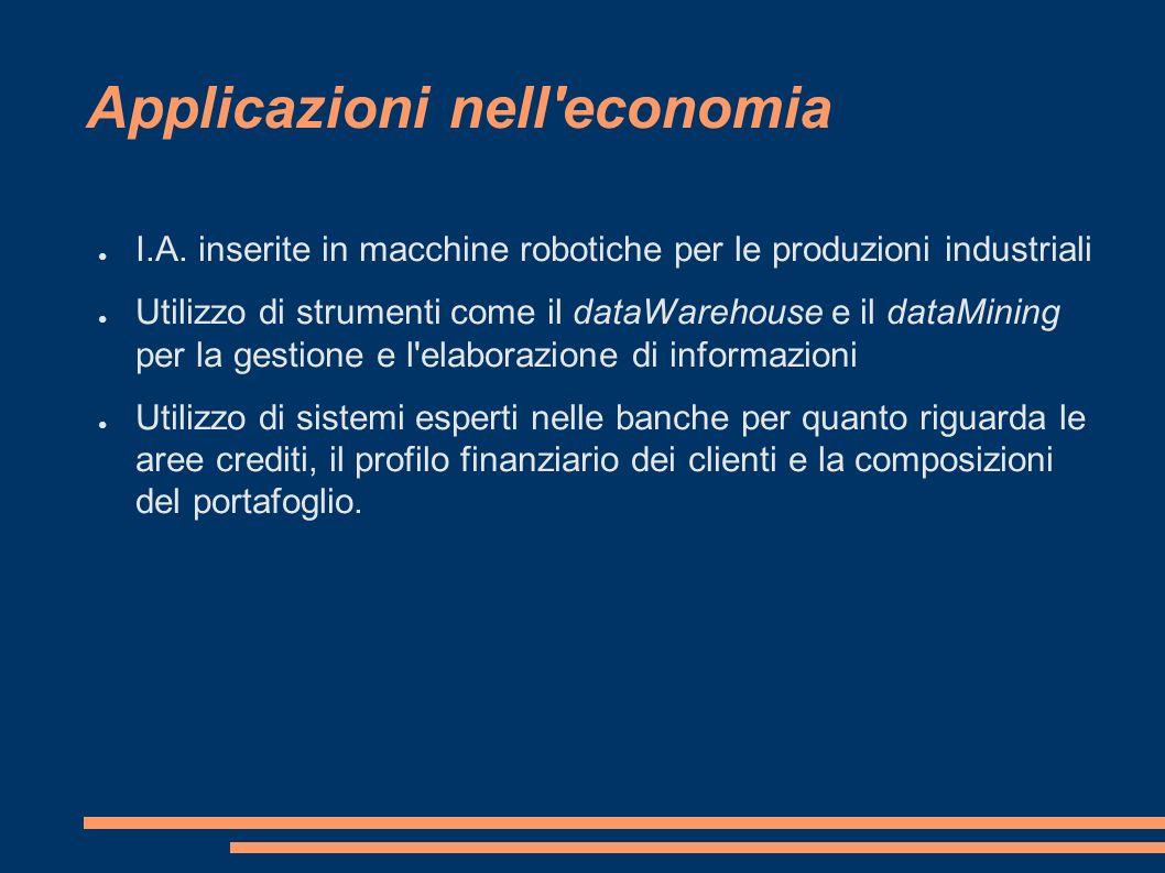 Applicazioni nell economia