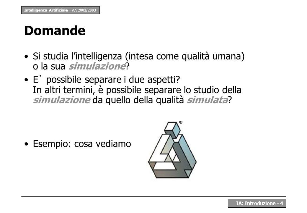 Domande Si studia l'intelligenza (intesa come qualità umana) o la sua simulazione