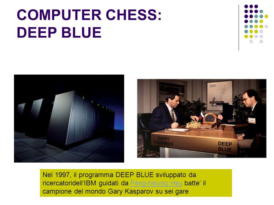 COMPUTER CHESS: DEEP BLUE