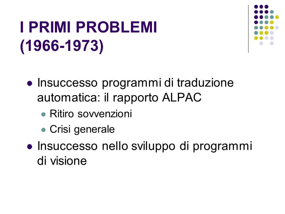 I PRIMI PROBLEMI (1966-1973) Insuccesso programmi di traduzione automatica: il rapporto ALPAC. Ritiro sovvenzioni.