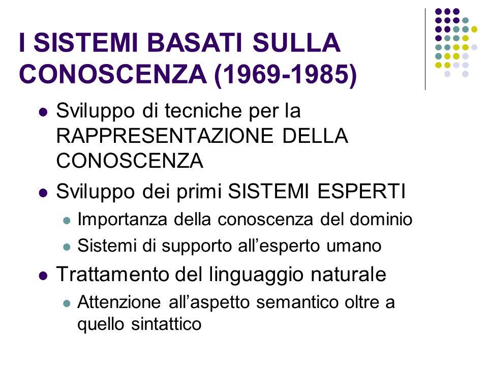 I SISTEMI BASATI SULLA CONOSCENZA (1969-1985)