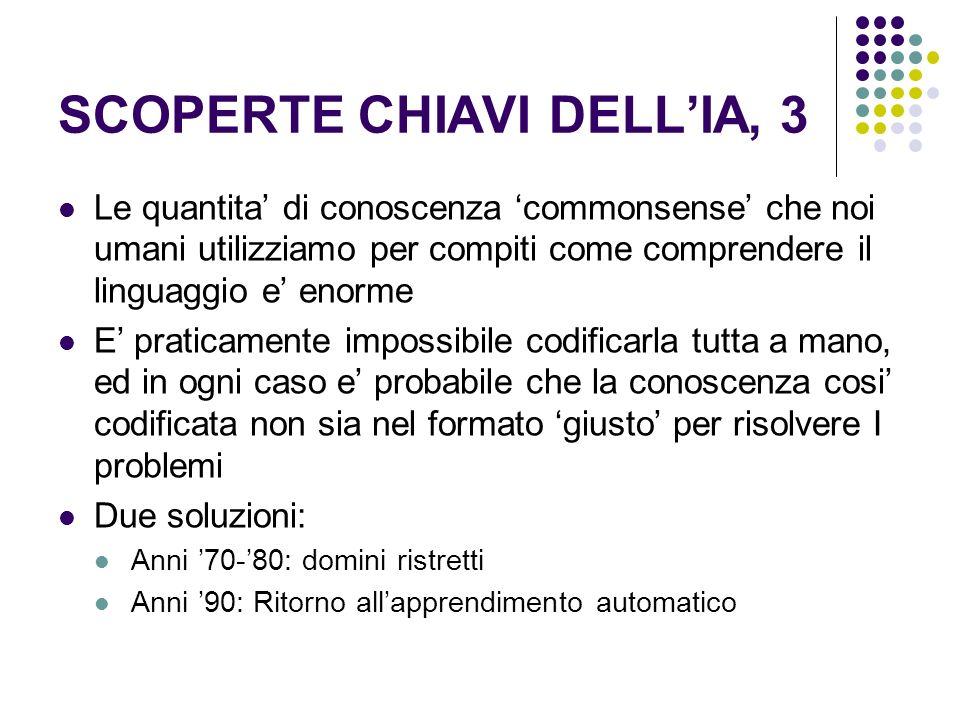 SCOPERTE CHIAVI DELL'IA, 3
