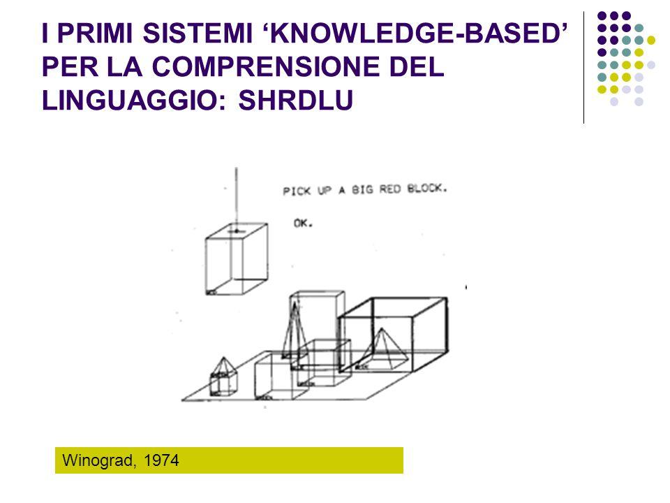 I PRIMI SISTEMI 'KNOWLEDGE-BASED' PER LA COMPRENSIONE DEL LINGUAGGIO: SHRDLU