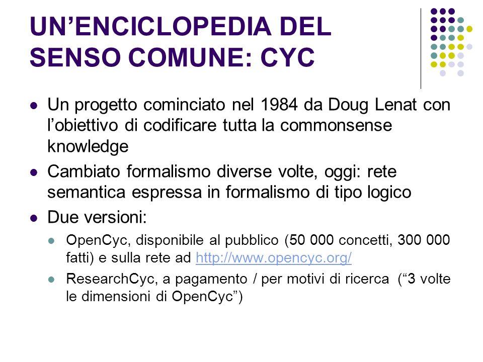 UN'ENCICLOPEDIA DEL SENSO COMUNE: CYC