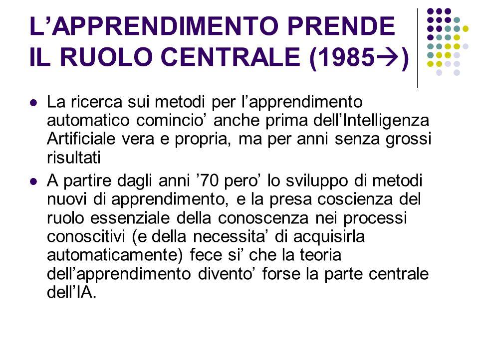 L'APPRENDIMENTO PRENDE IL RUOLO CENTRALE (1985)