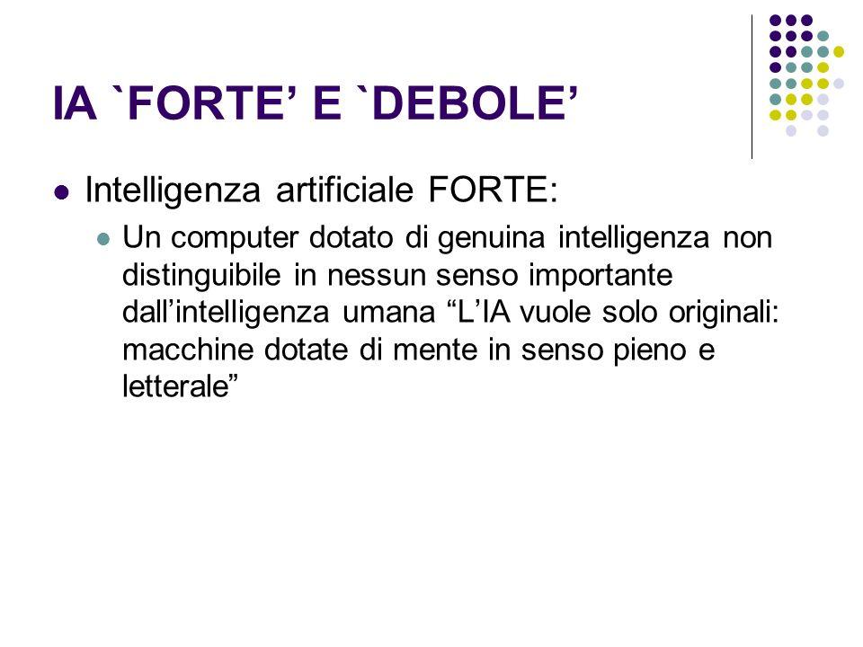 IA `FORTE' E `DEBOLE' Intelligenza artificiale FORTE: