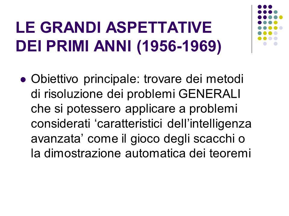 LE GRANDI ASPETTATIVE DEI PRIMI ANNI (1956-1969)