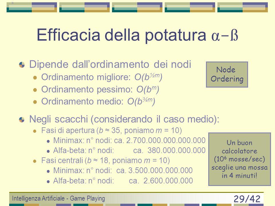 Efficacia della potatura α-ß