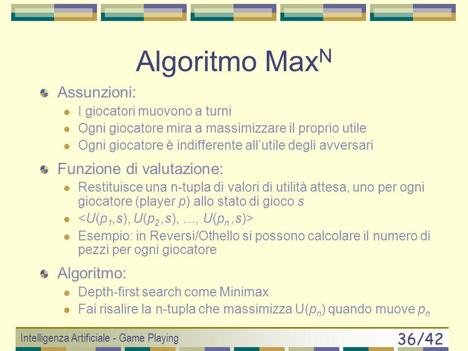 Algoritmo MaxN Assunzioni: Funzione di valutazione: Algoritmo: