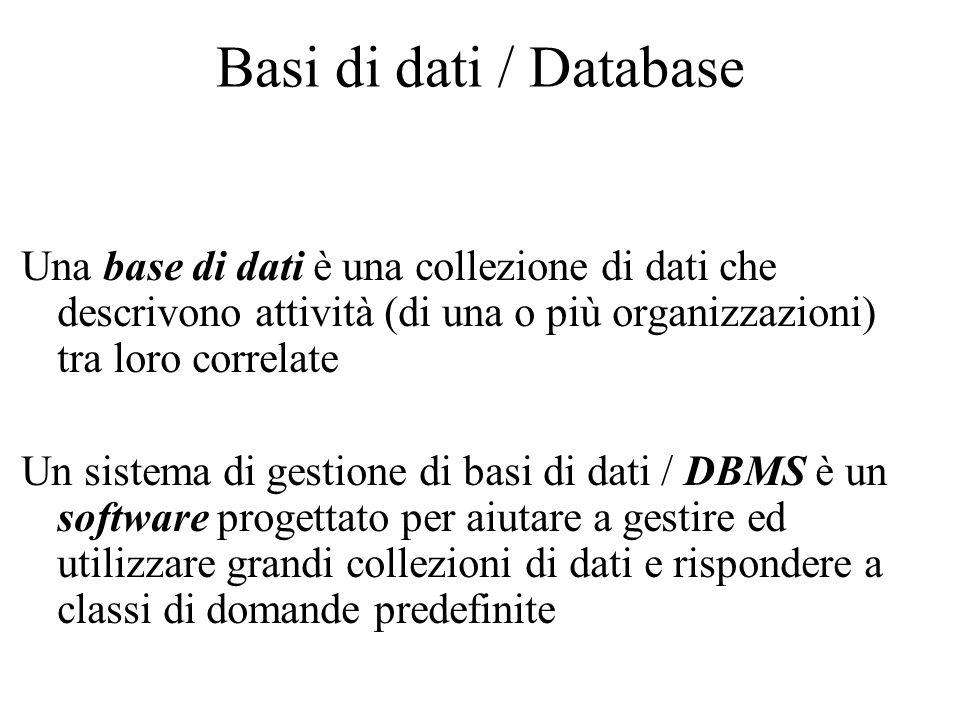 Basi di dati / Database Una base di dati è una collezione di dati che descrivono attività (di una o più organizzazioni) tra loro correlate.