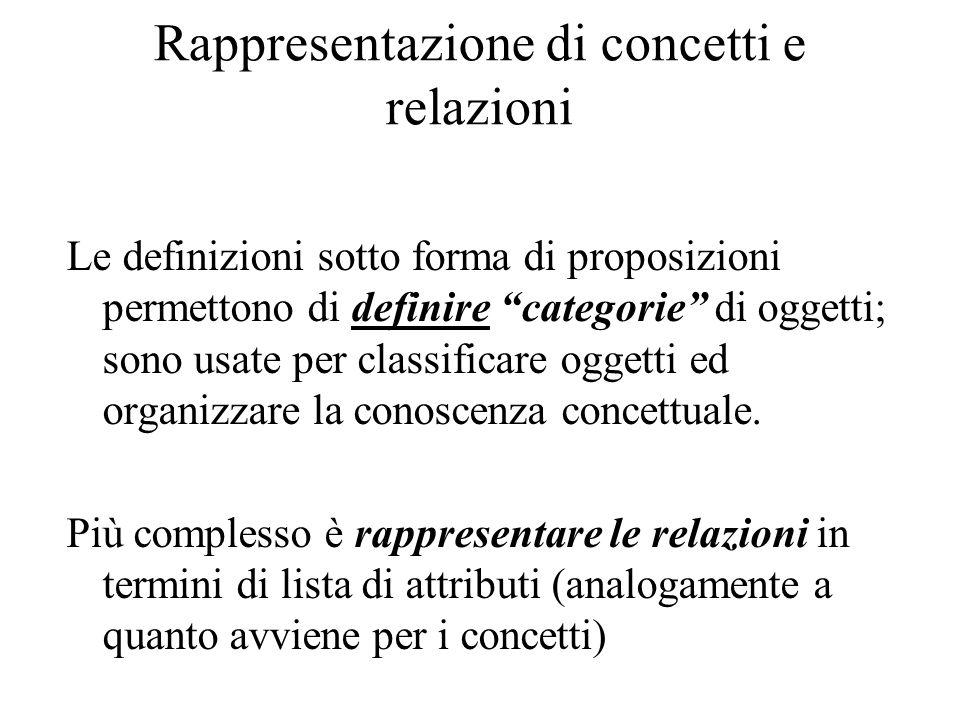 Rappresentazione di concetti e relazioni