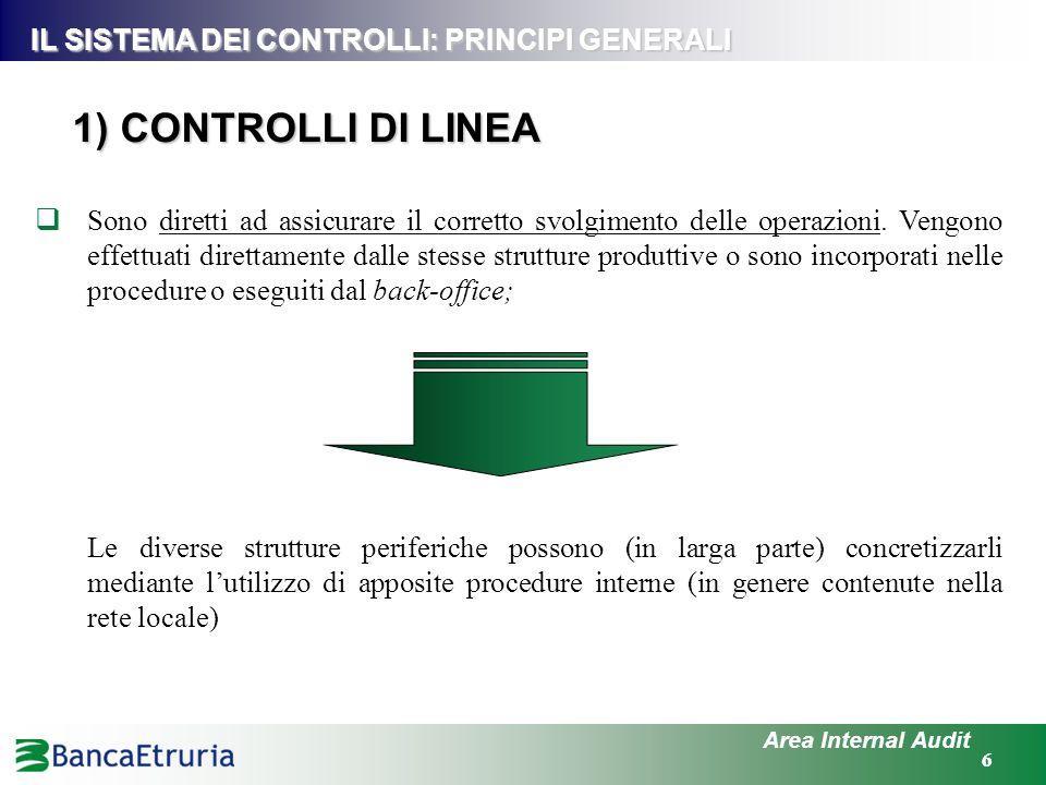 1) CONTROLLI DI LINEA IL SISTEMA DEI CONTROLLI: PRINCIPI GENERALI