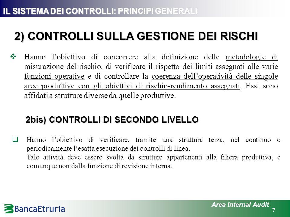 2) CONTROLLI SULLA GESTIONE DEI RISCHI