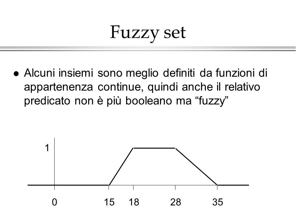 Fuzzy set Alcuni insiemi sono meglio definiti da funzioni di appartenenza continue, quindi anche il relativo predicato non è più booleano ma fuzzy