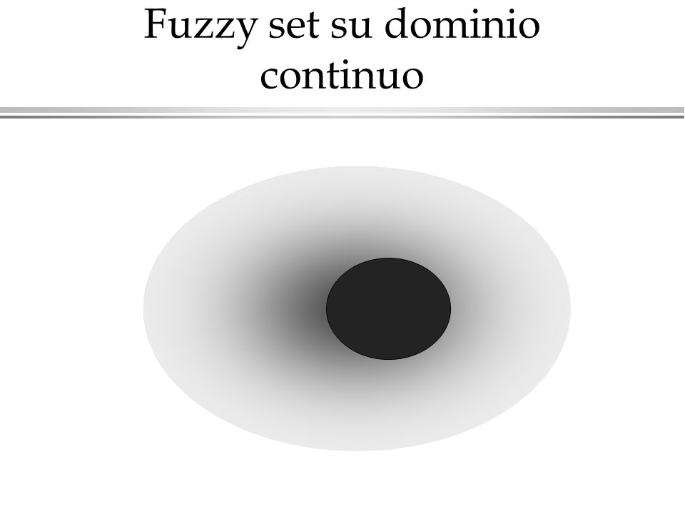 Fuzzy set su dominio continuo
