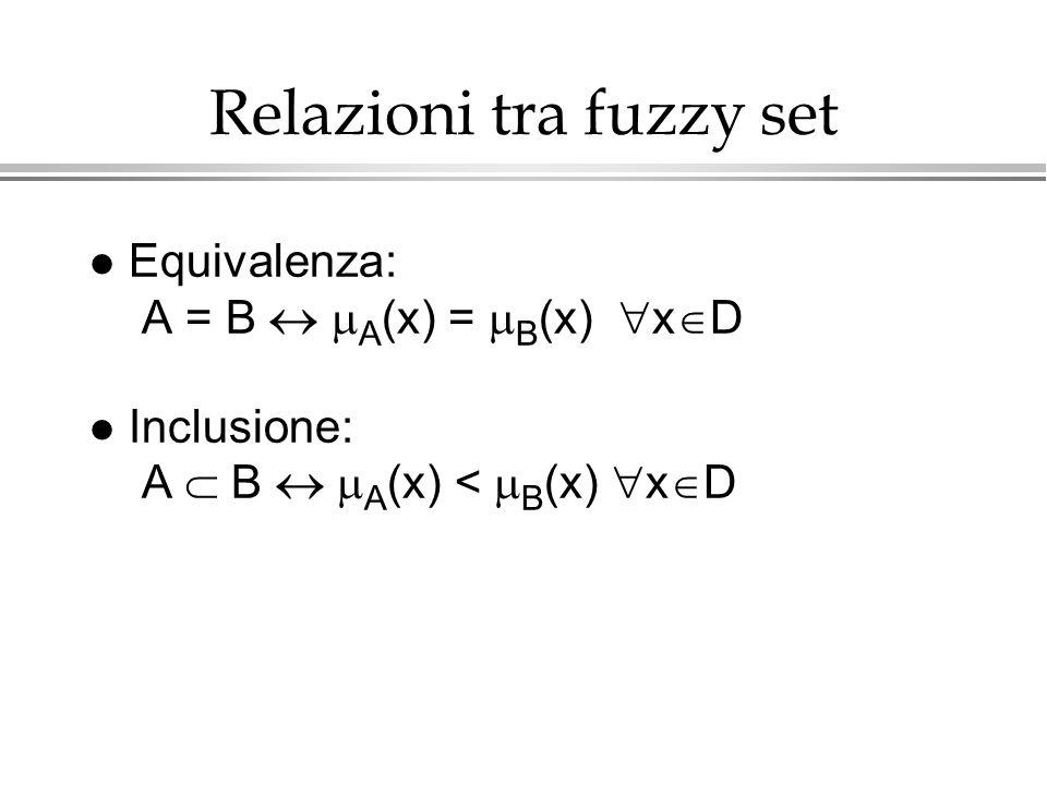 Relazioni tra fuzzy set