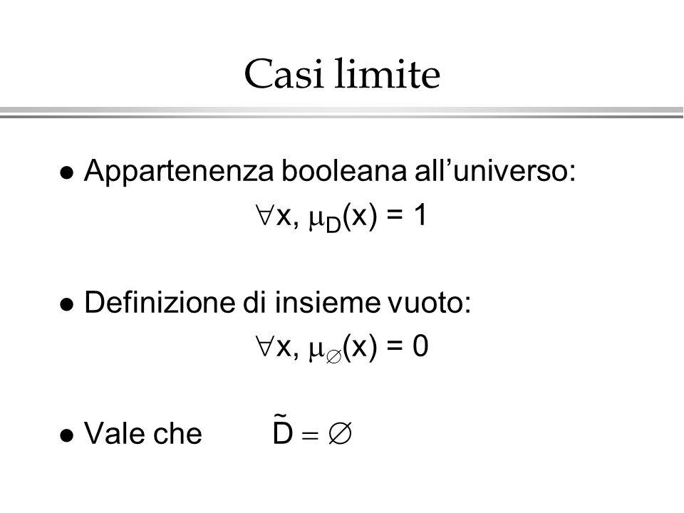Casi limite Appartenenza booleana all'universo: x, D(x) = 1