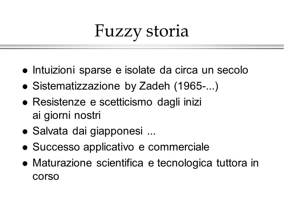 Fuzzy storia Intuizioni sparse e isolate da circa un secolo