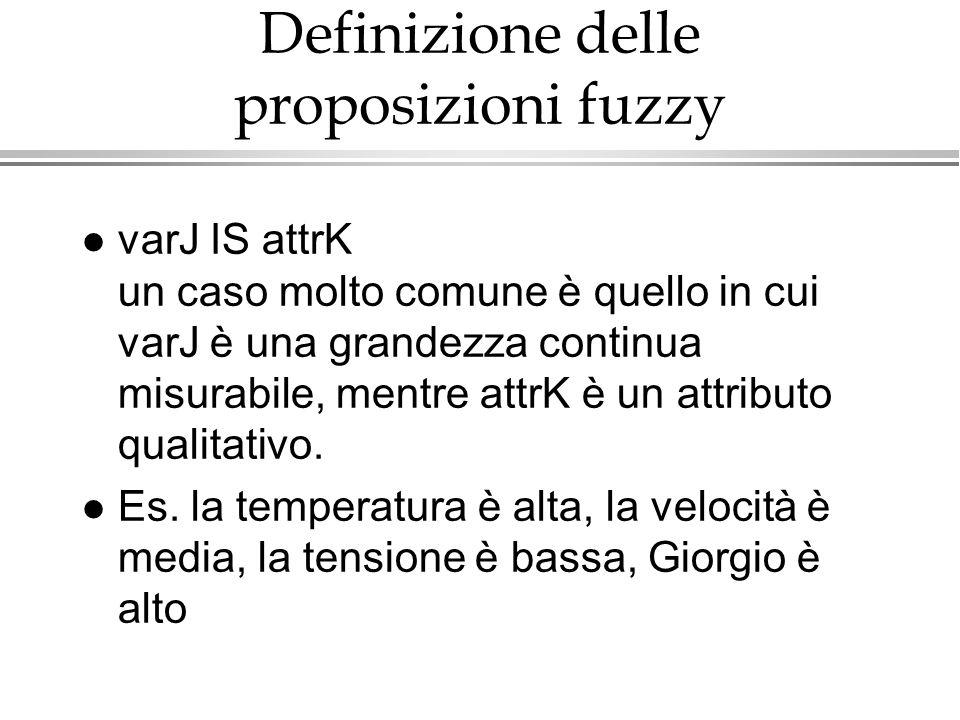 Definizione delle proposizioni fuzzy